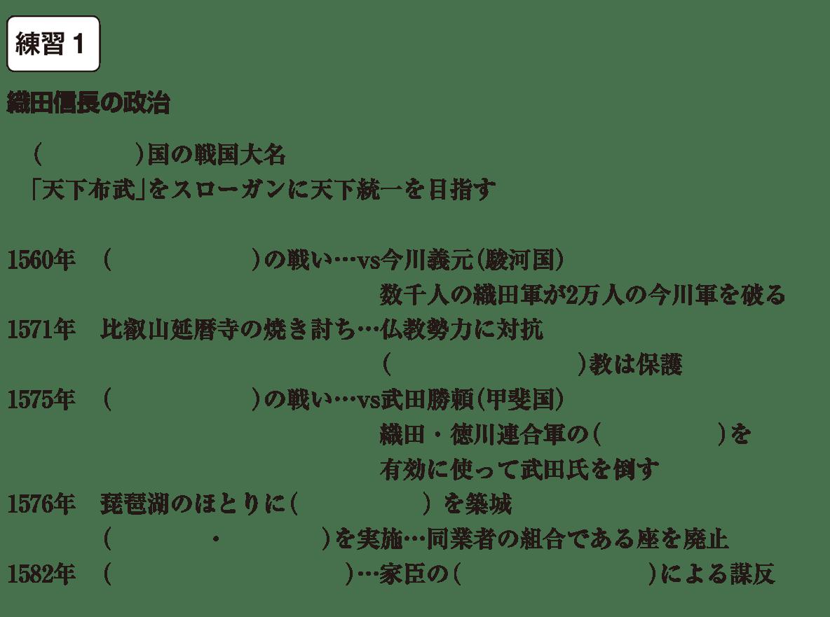 中学歴史27 練習1 カッコ空欄