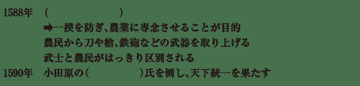 中学歴史】「豊臣秀吉の政治」(練習編2) | 映像授業のTry IT (トライ ...