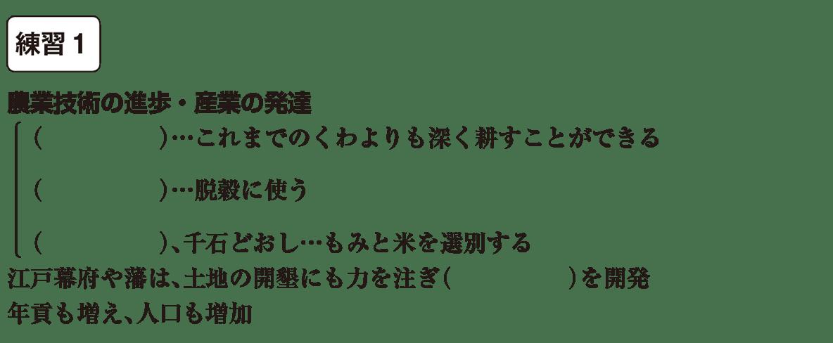 中学歴史33 練習1 カッコ空欄