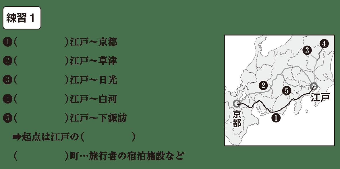 中学歴史34 練習1 カッコ空欄