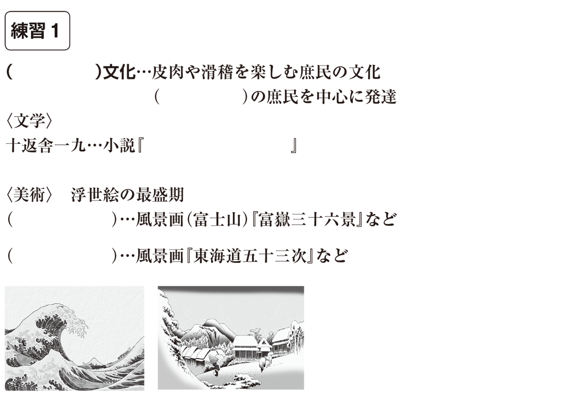 中学歴史37 練習1 カッコ空欄