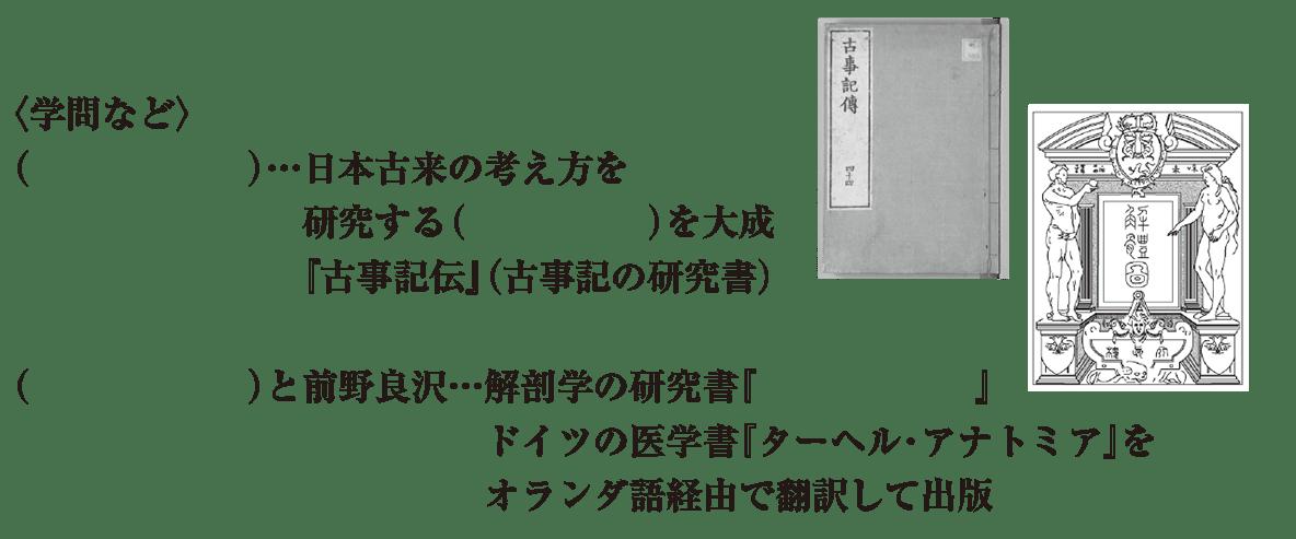中学歴史37 練習2 杉田玄白の項目(~翻訳して出版まで)のみ表示、カッコ空欄