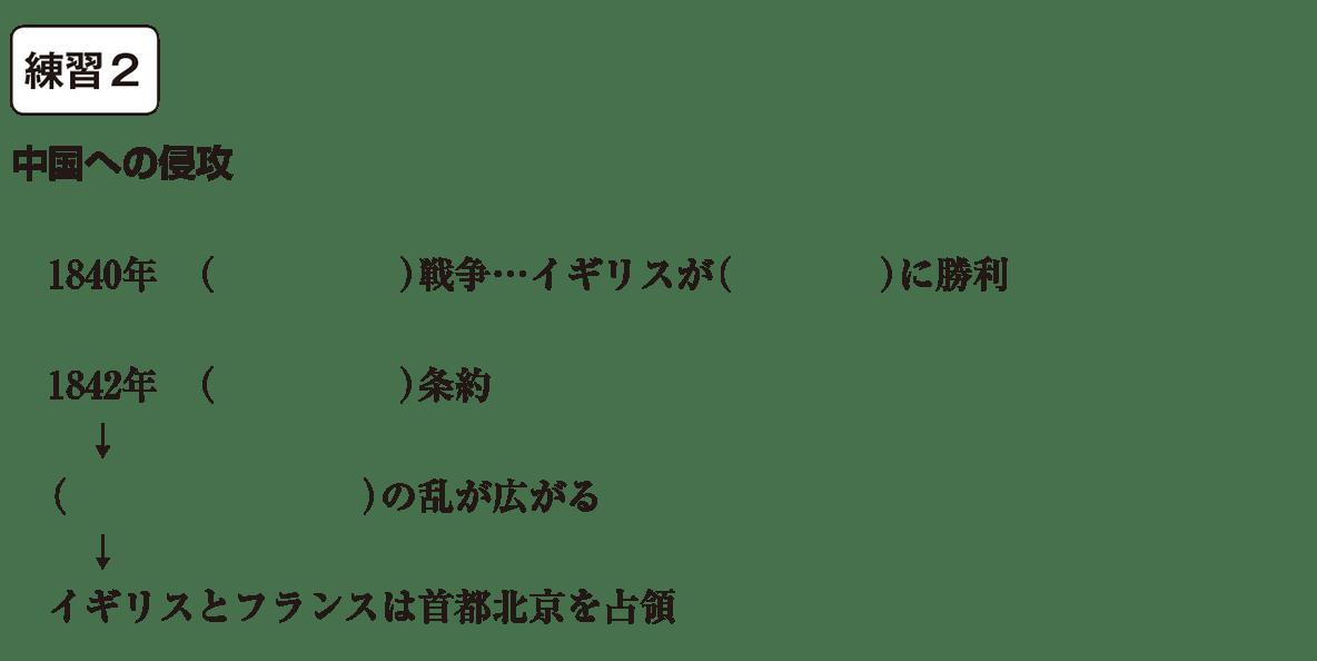 中学歴史40 練習2 カッコ空欄