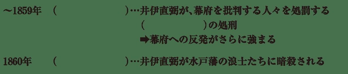 中学歴史43 練習1 最初の4行(1860年の項目まで)表示、カッコ空欄