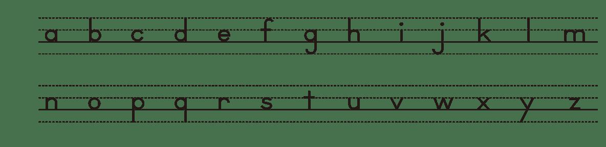 中1 英語1 ポイント 小文字のみ 「次のアルファベット~」をトルツメ