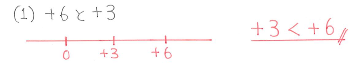 中1 数学5 例題(1)の答え