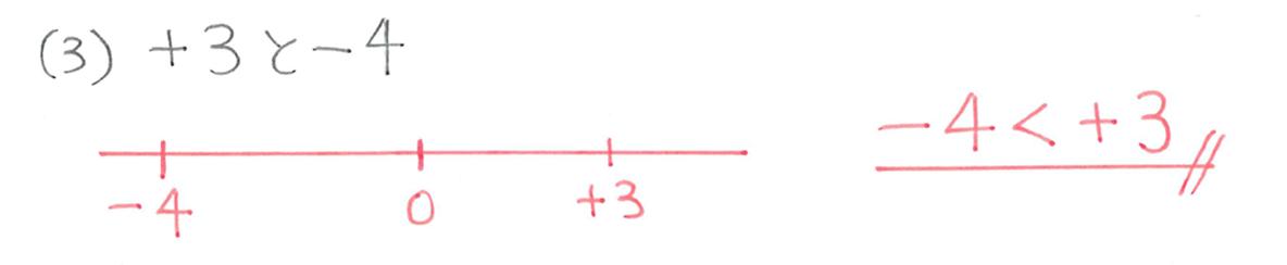 中1 数学5 例題(3)の答え