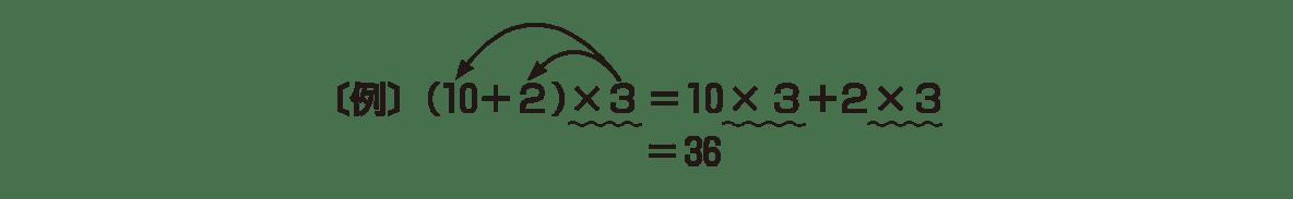 中1 数学16 ポイント 見出し含まない(式のみ)