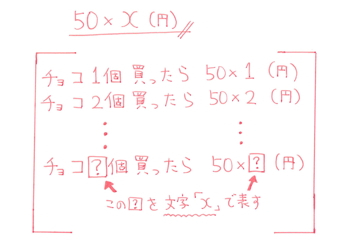 中1 数学18 例題 答え