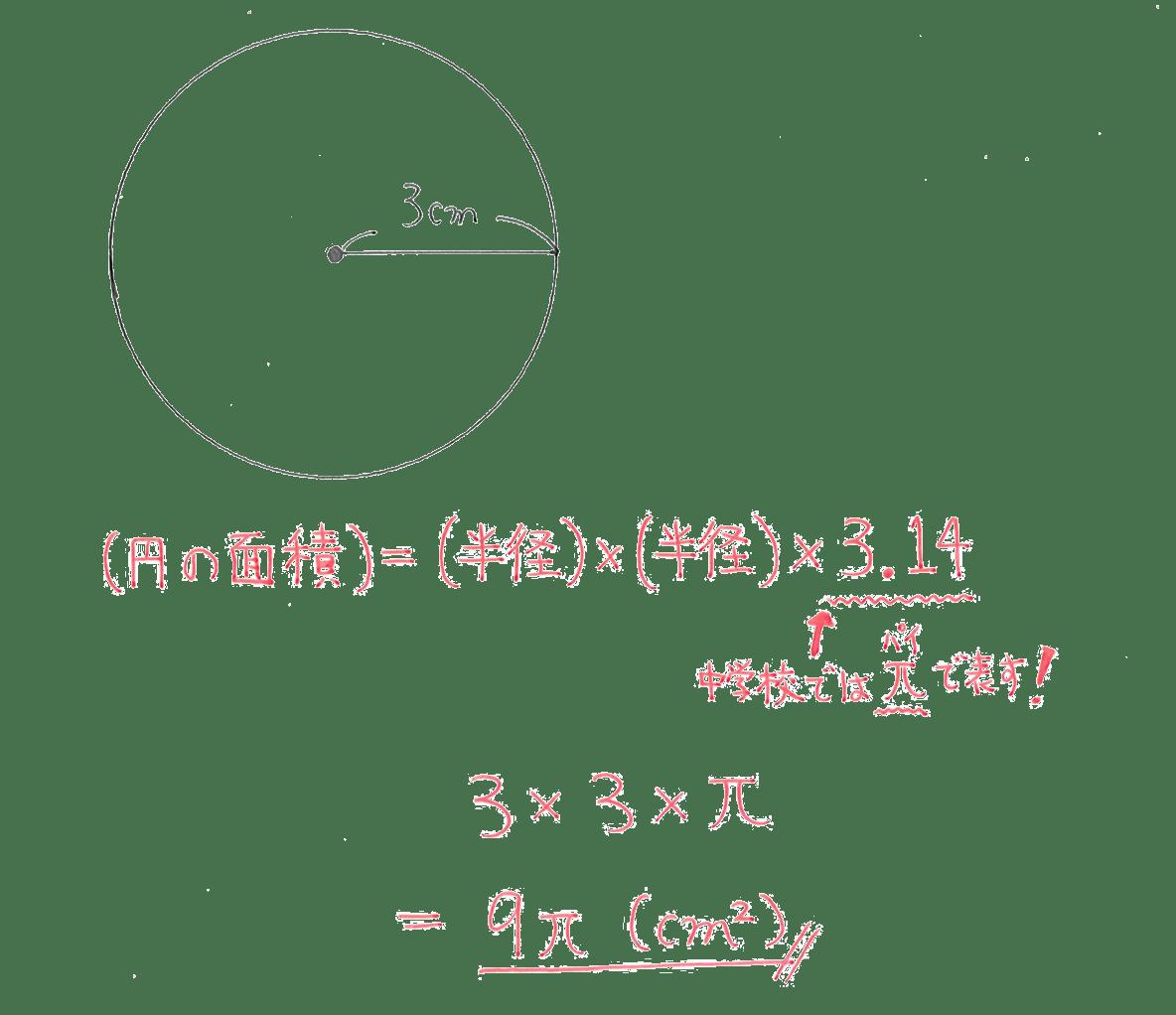 中1 数学21 例題 答え