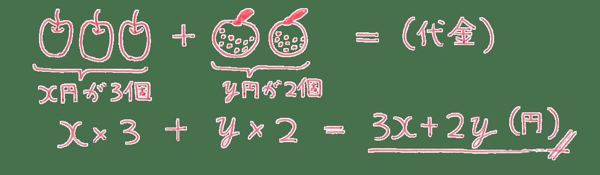 中1 数学22 練習(1)の答え