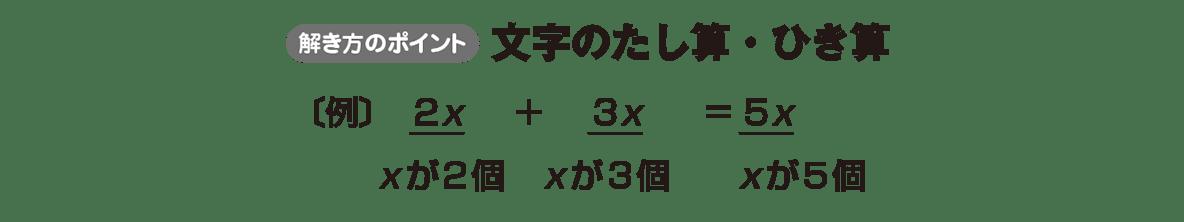 中1 数学29 ポイント