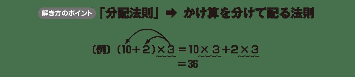 中1 数学16 ポイント