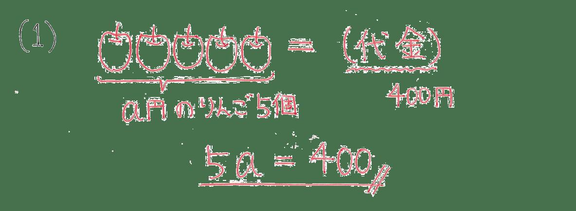 中1 数学32 例題(1)の答え