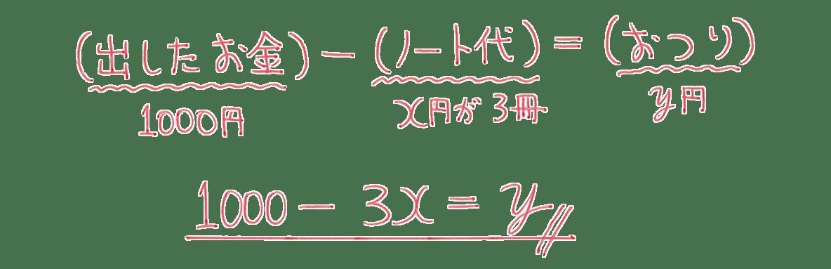 中1 数学32 練習(2)の答え