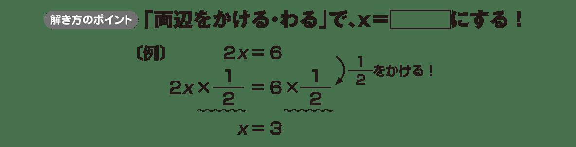 中1 数学37 ポイント