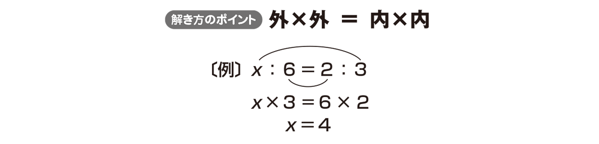 中1 数学43 ポイント