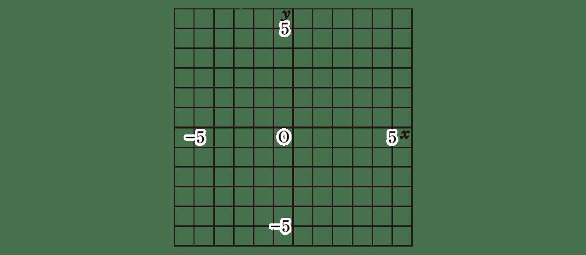 中1 数学47 例題 図のみ