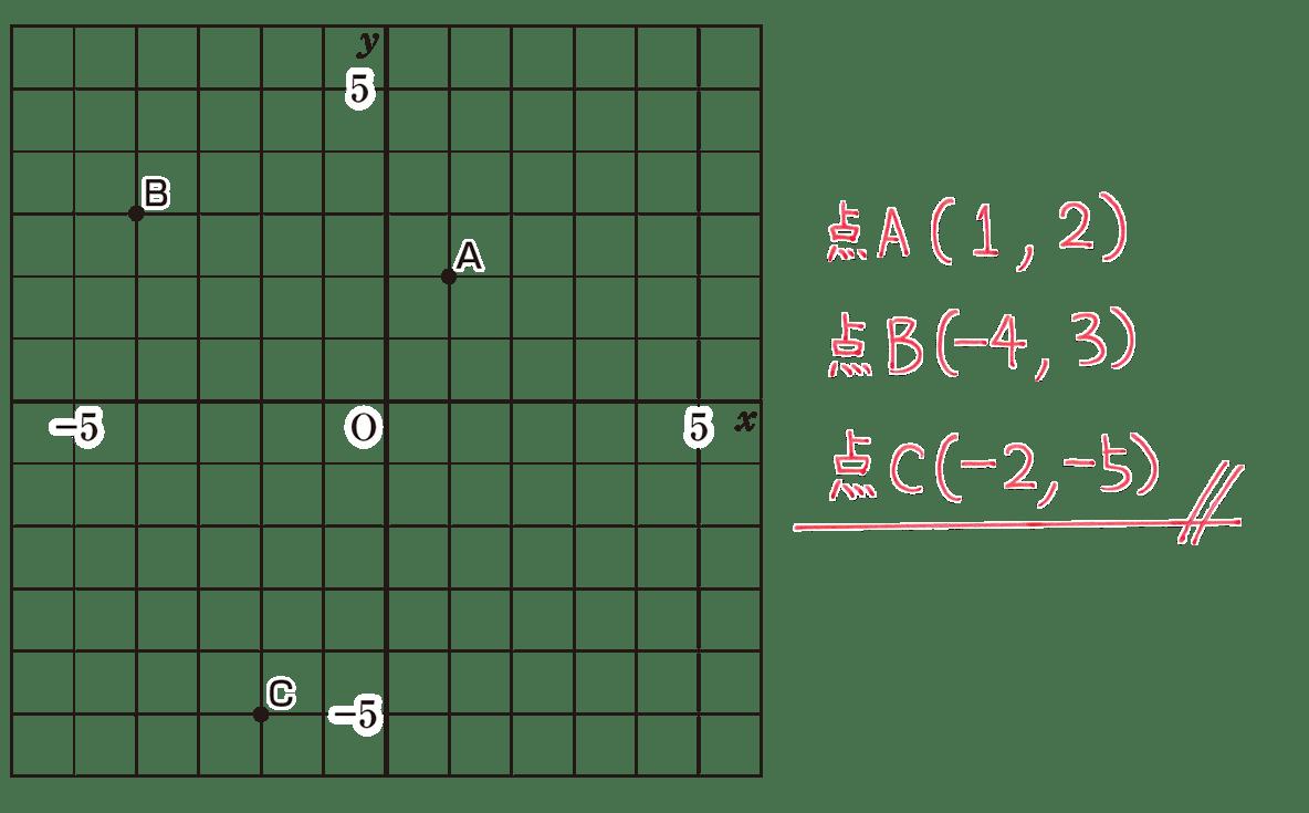 中1 数学47 練習の答え