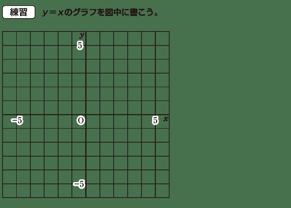 中1 数学48 練習