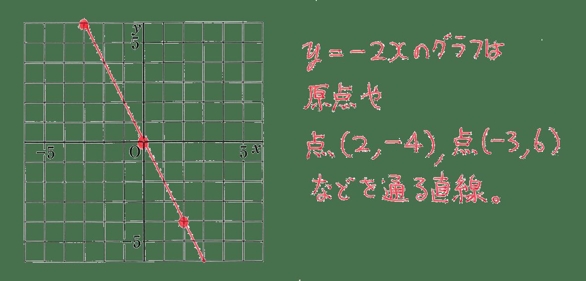 中1 数学49 例題の答え