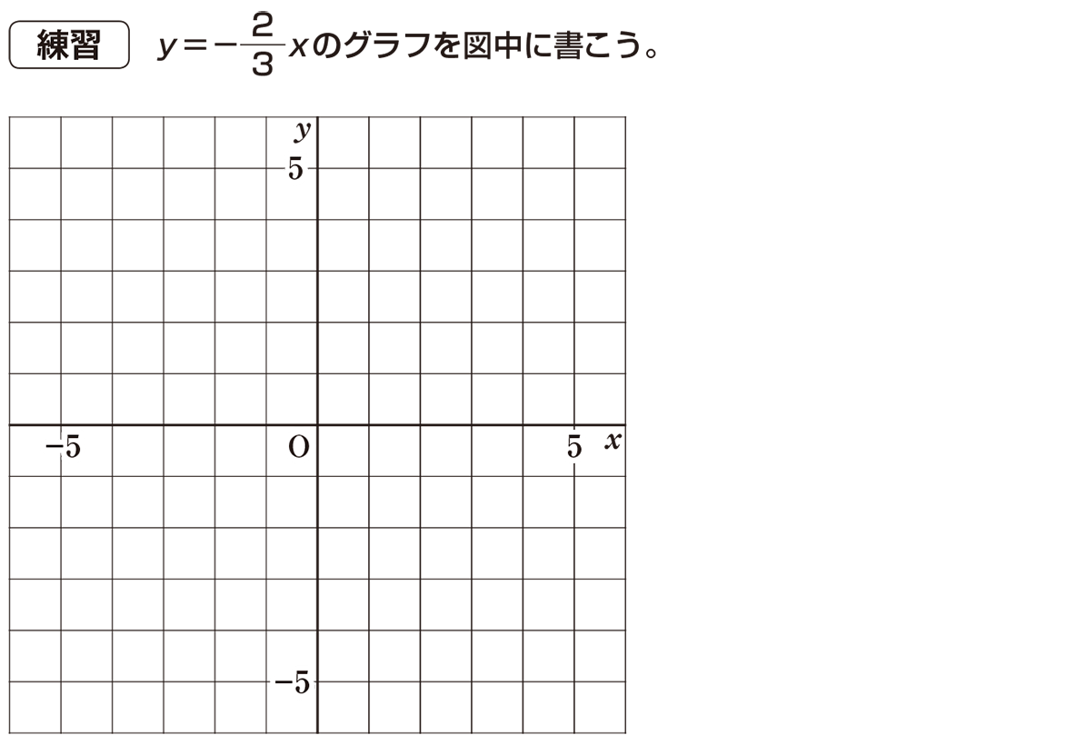 中1 数学50 練習