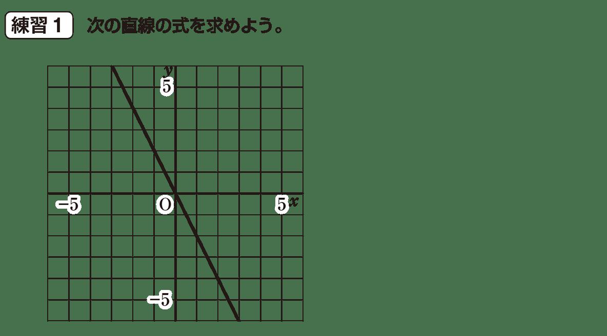 中1 数学51 練習1