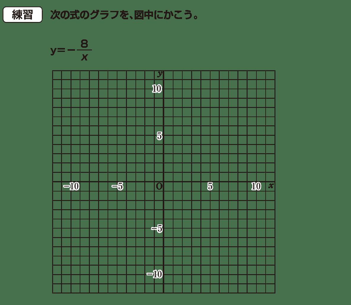 中1 数学54 練習