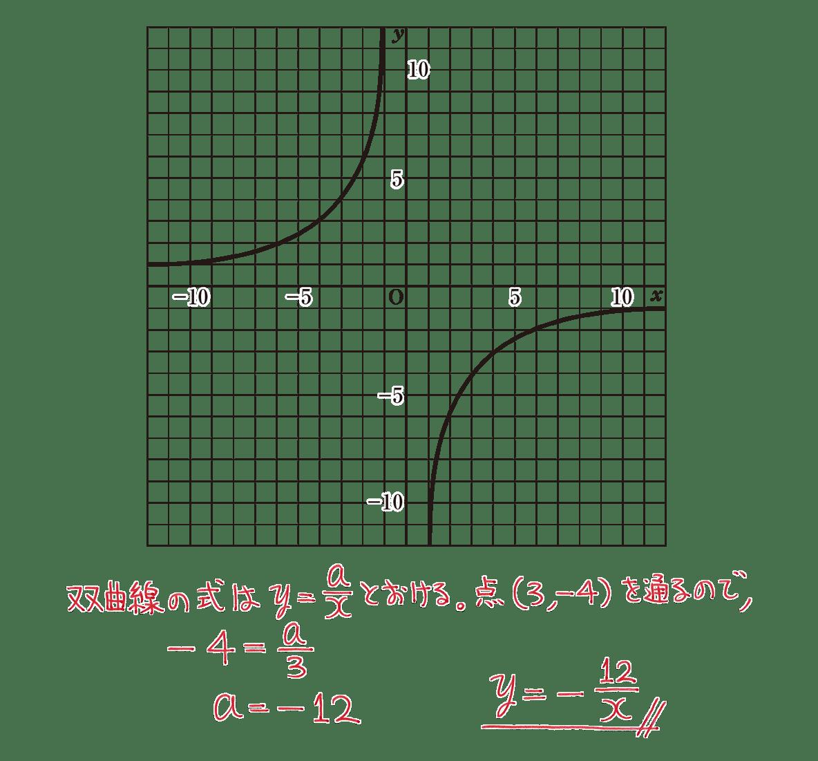 中1 数学55 練習の答え