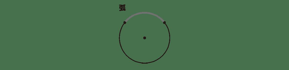 中1 数学63 ポイント 弧だけ