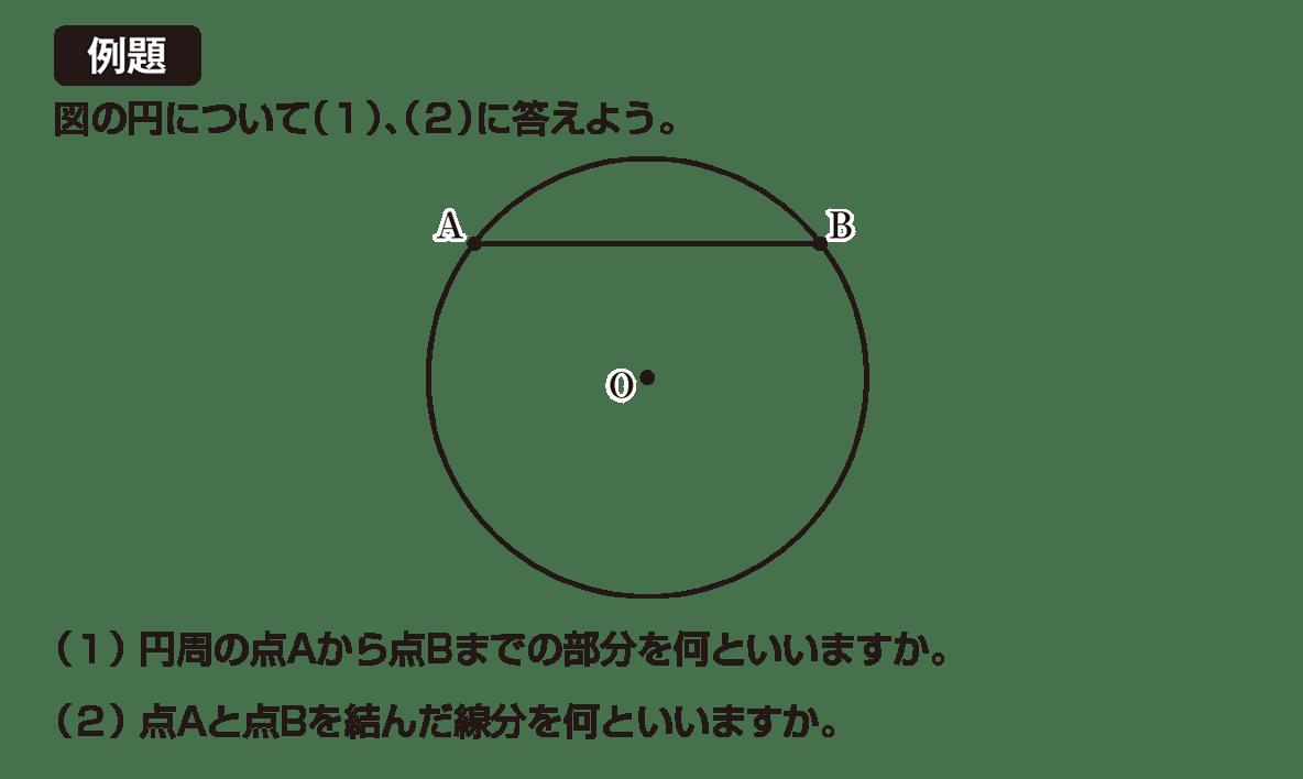 中1 数学63 例題