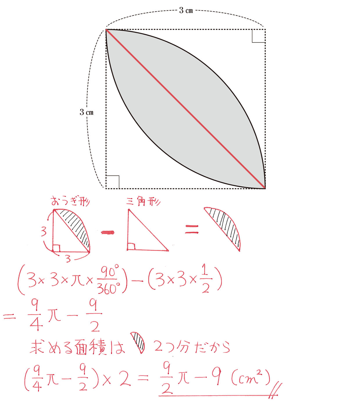 中1 数学79 練習の答え