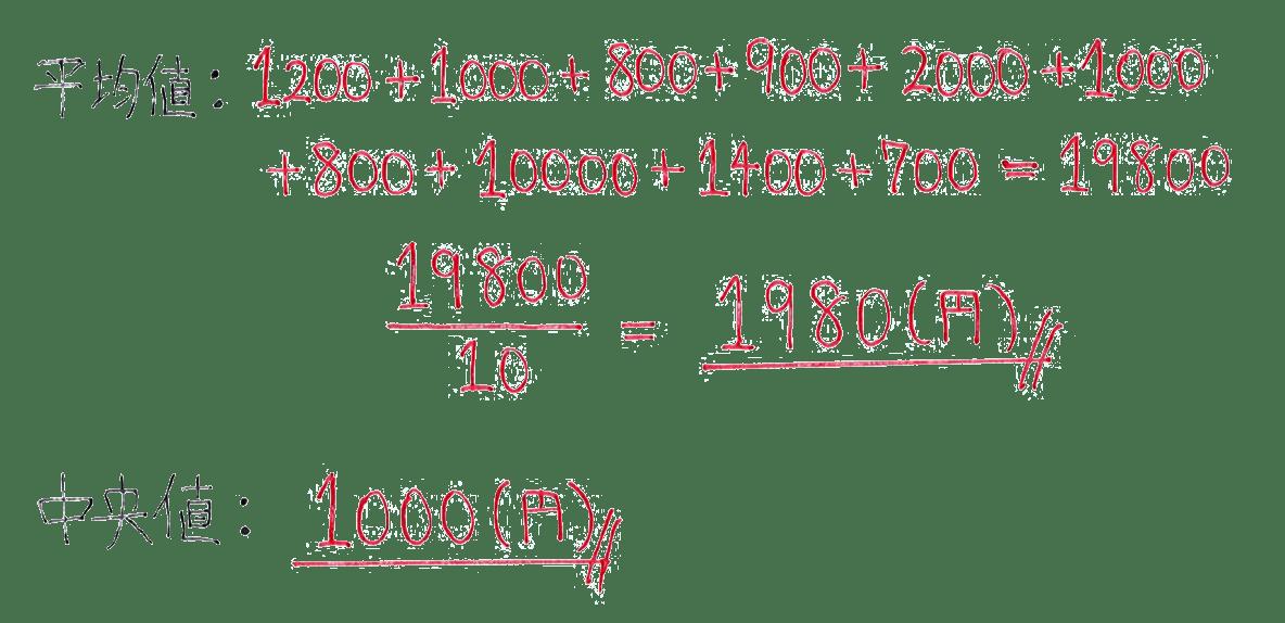 中1 数学 資料の整理4 例題の答え