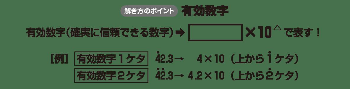 中1 数学 資料の整理8 ポイント