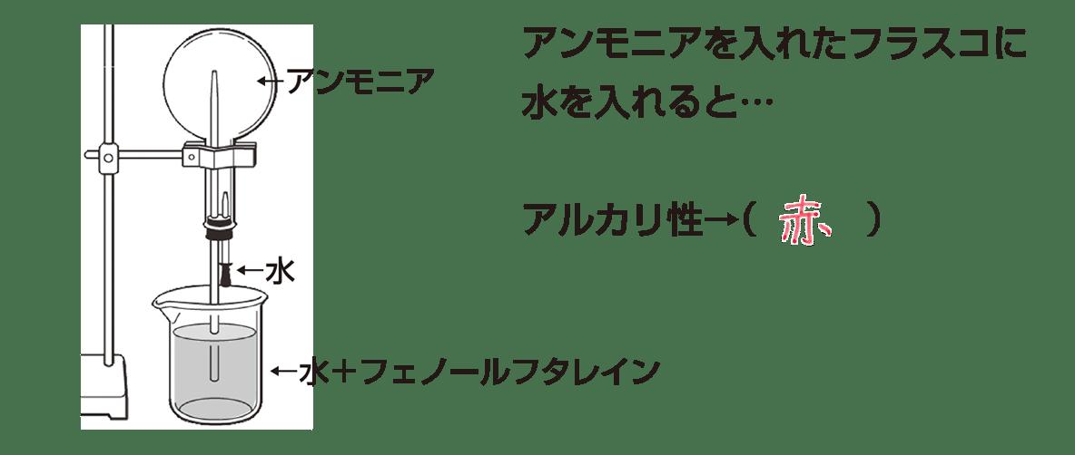 中1 理科化学 ポイント3 答え全部)