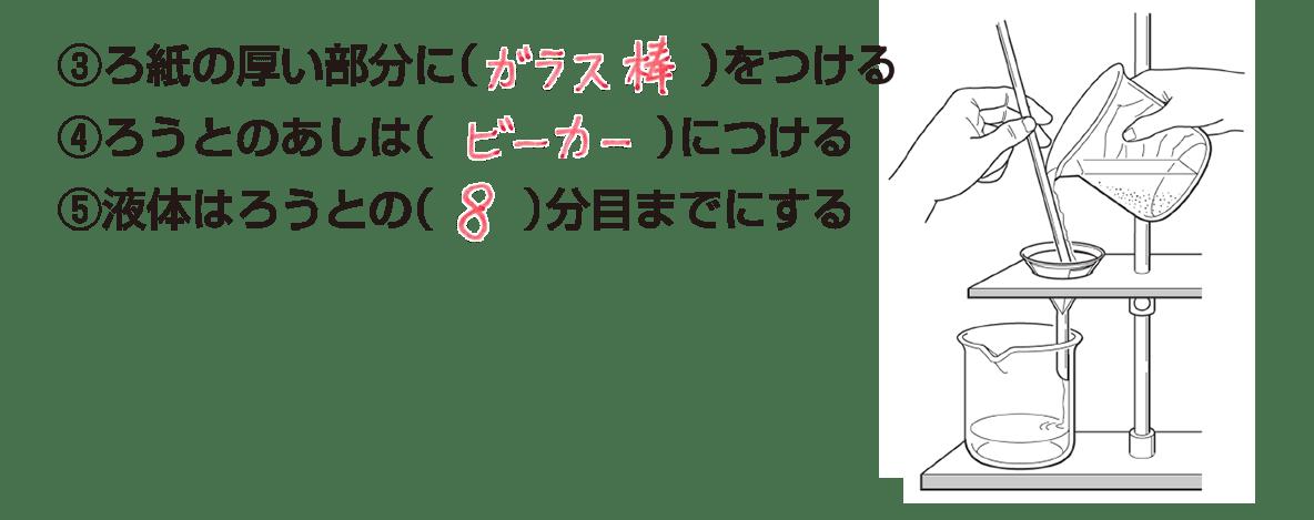 中1 理科化学13 ポイント2(右端の図と③から⑤のみ)