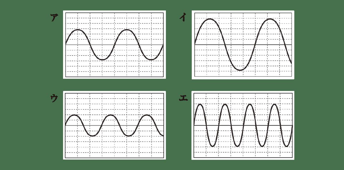 中1 理科物理9 練習1図のみ