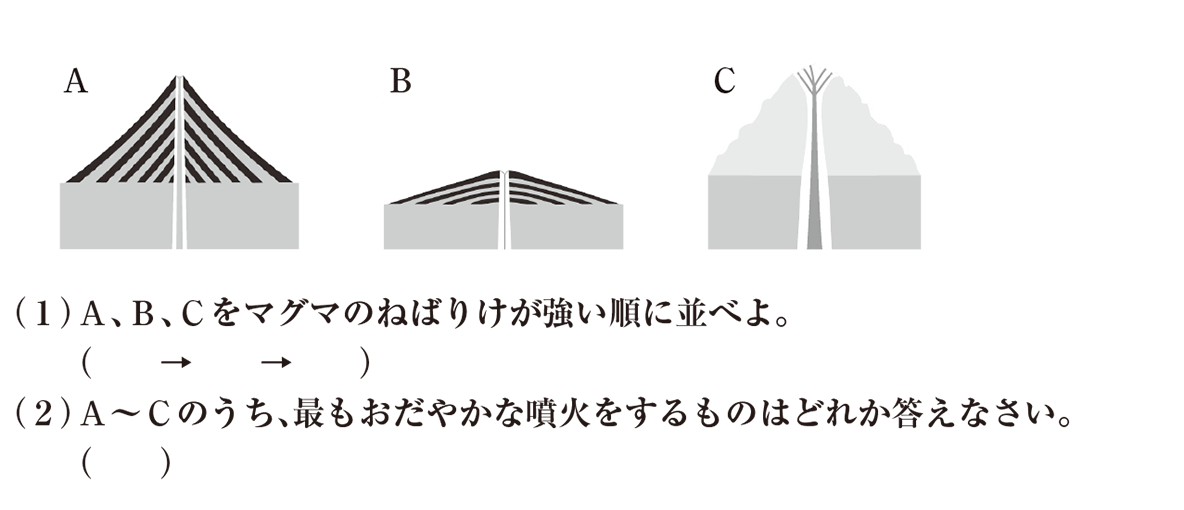 中1 理科地学1 練習2 (1)(2)のみ