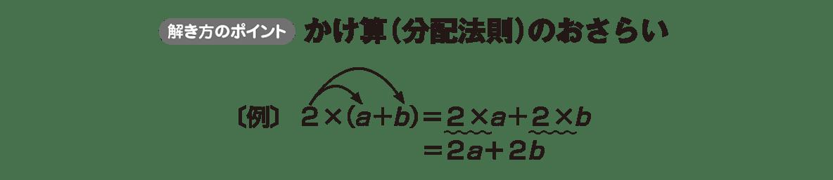 中2 数学88 ポイント