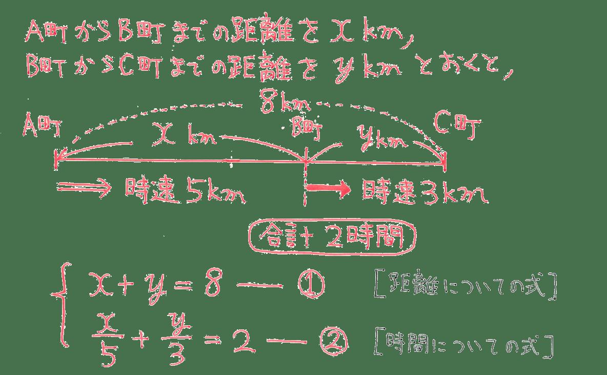 中2 数学104 例題 解答 「時間についての式」まで