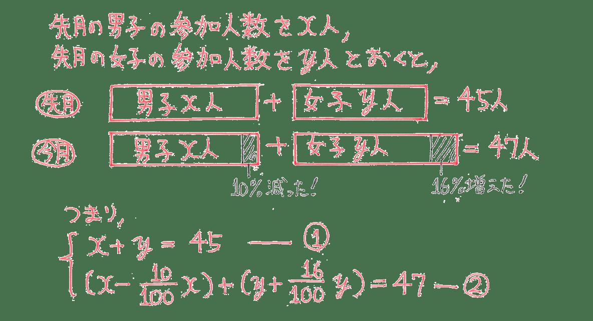 中2 数学105 例題 解答 連立方程式の立式「ー②」まで