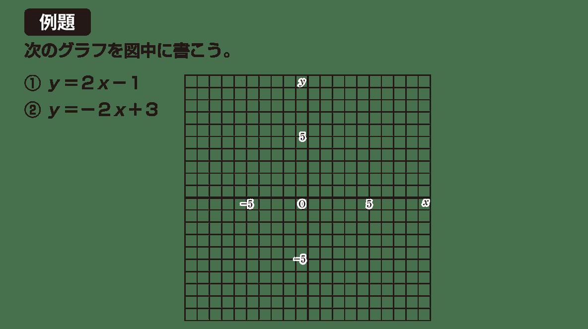 中2 数学110 例題
