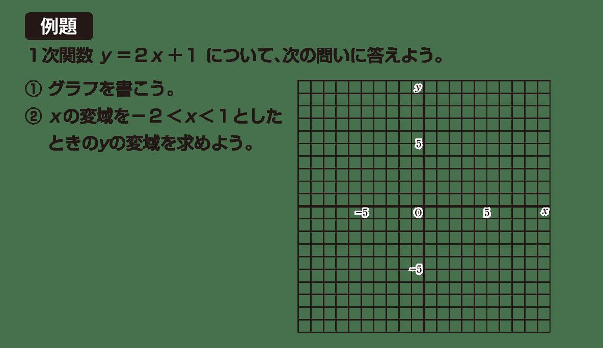 中2 数学111 例題