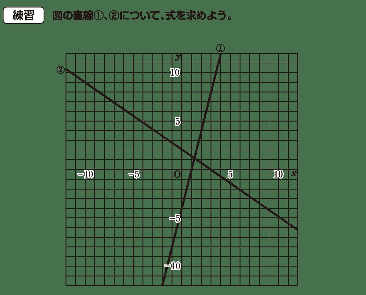 中2 数学112 練習