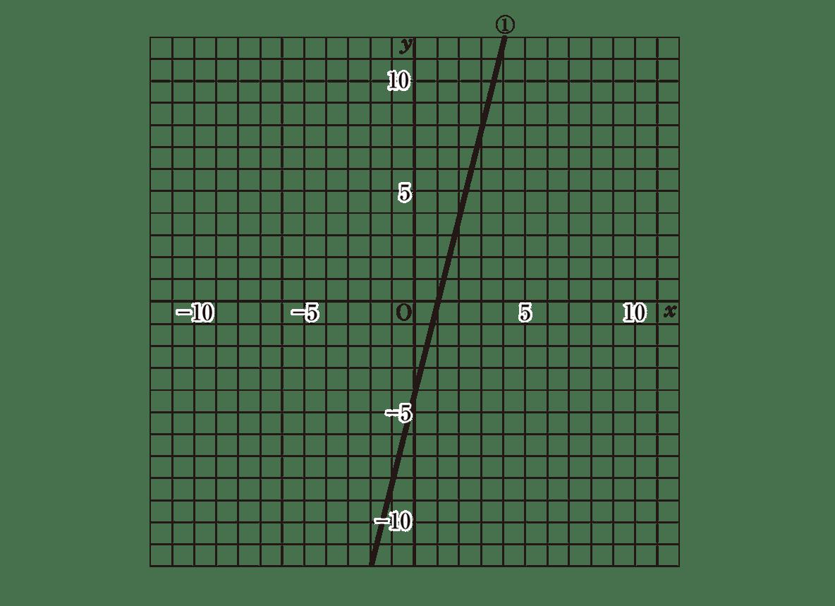 中2 数学112 練習①