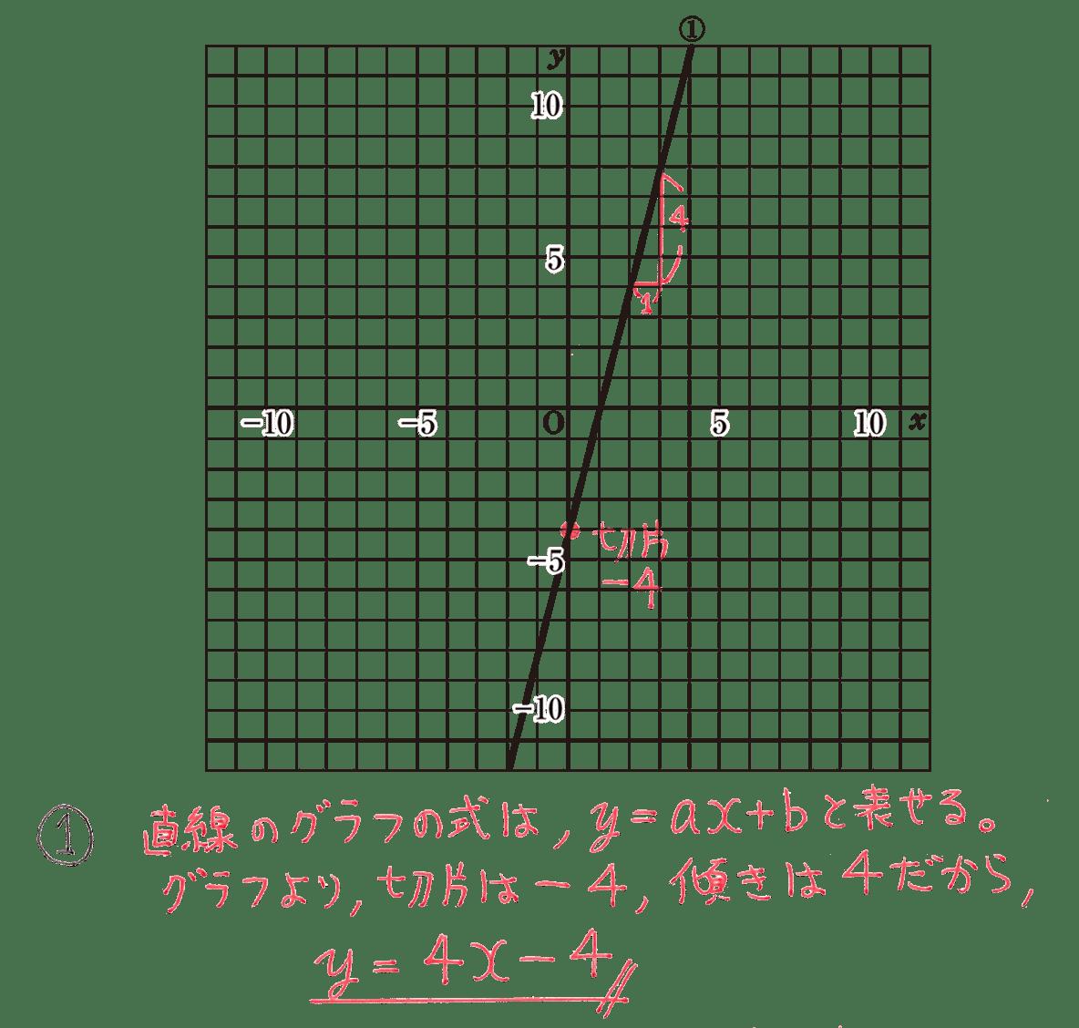 中2 数学112 練習①の答え