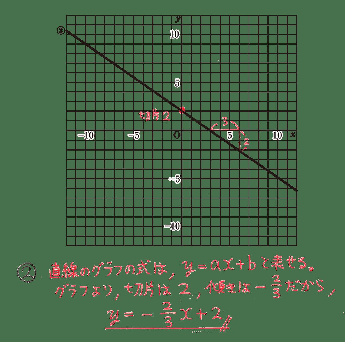 中2 数学112 練習②の答え