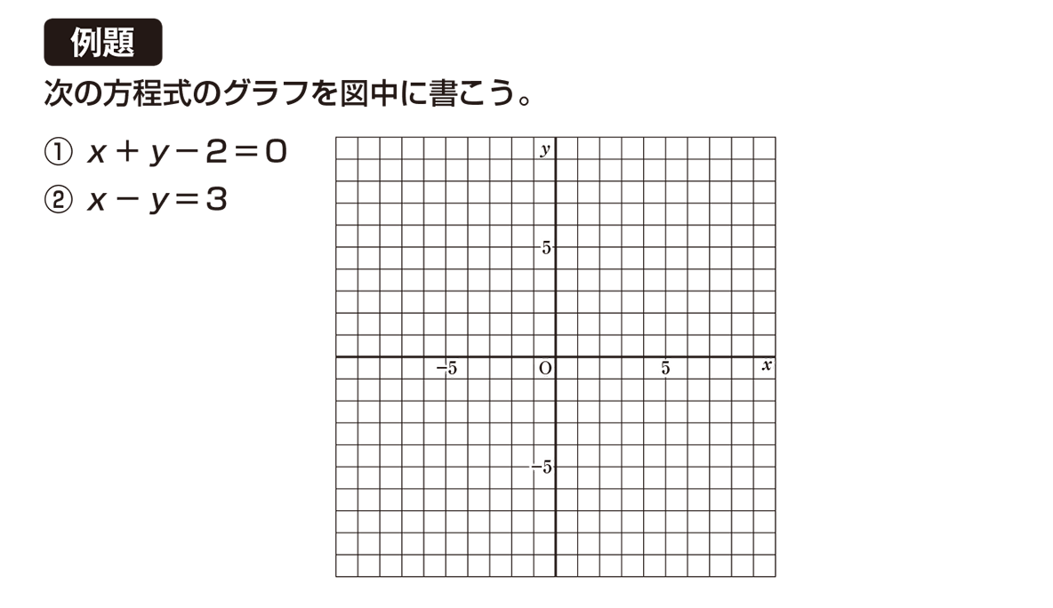 中2 数学115 例題