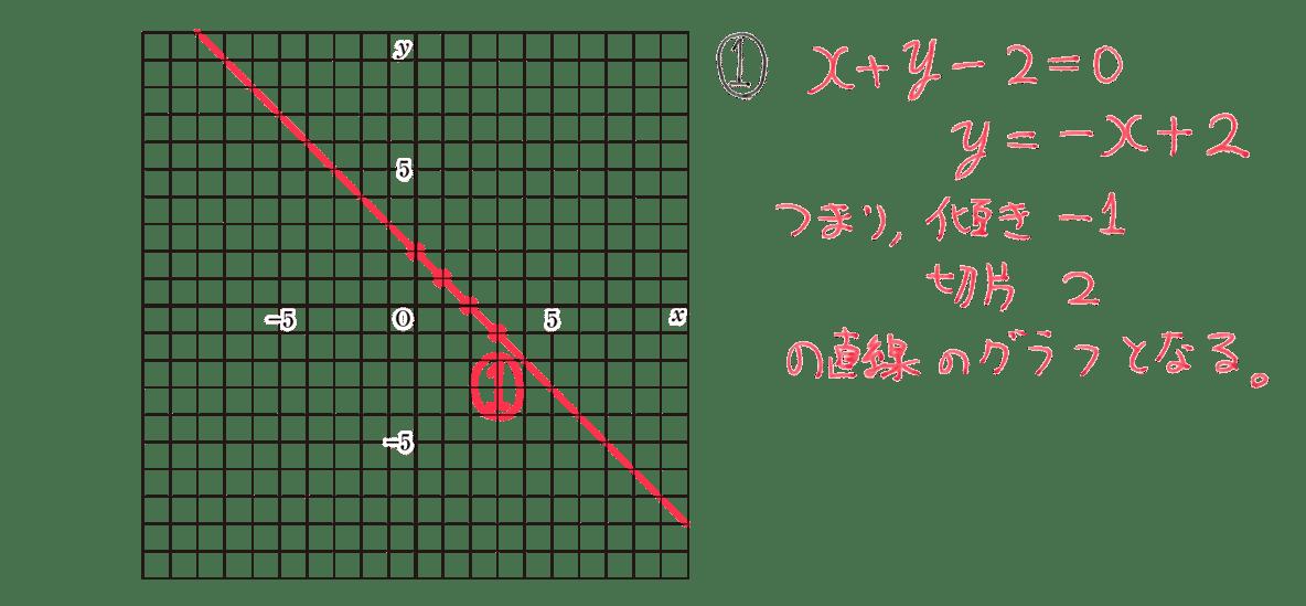 中2 数学115 例題①の答え