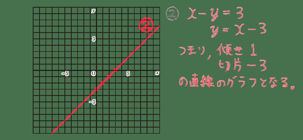 中2 数学115 例題②の答え